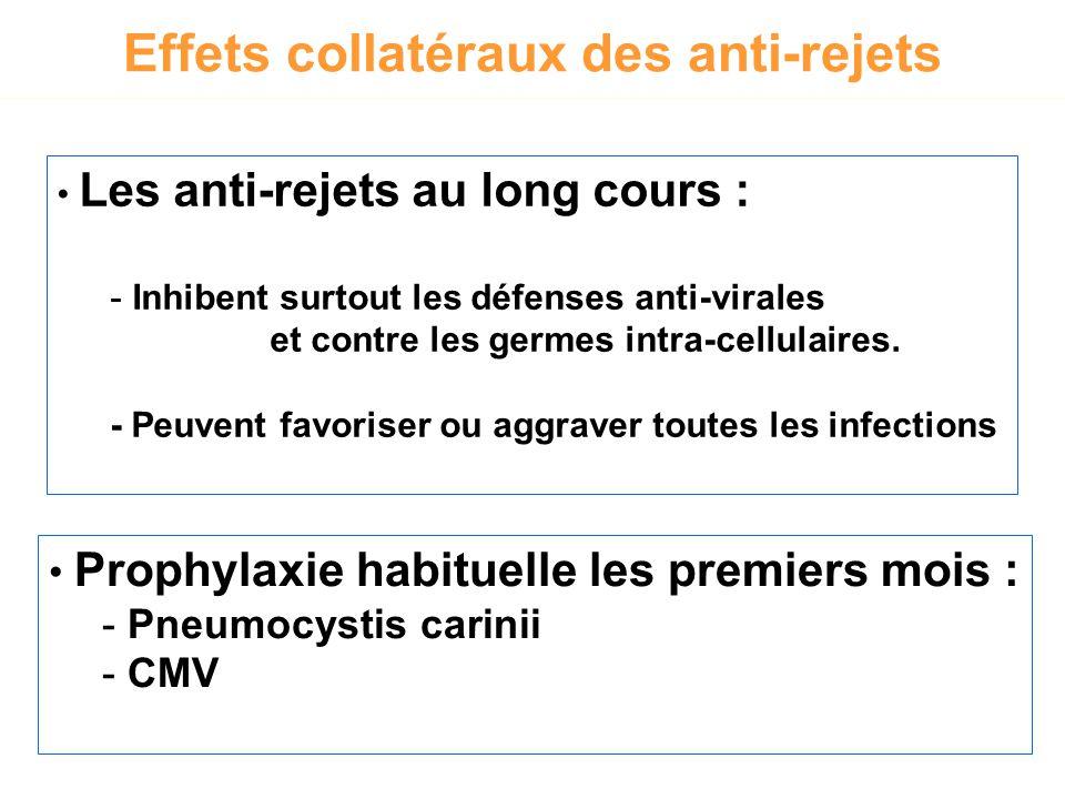 Effets collatéraux des anti-rejets • Les anti-rejets au long cours : - Inhibent surtout les défenses anti-virales et contre les germes intra-cellulair