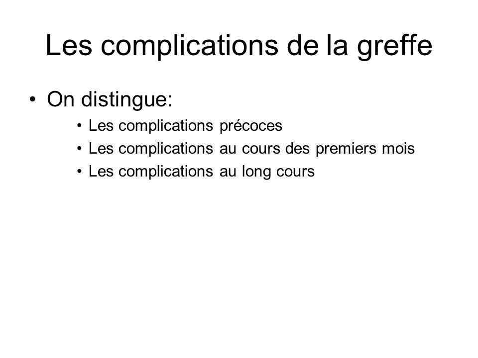 Les complications de la greffe •On distingue: •Les complications précoces •Les complications au cours des premiers mois •Les complications au long cou