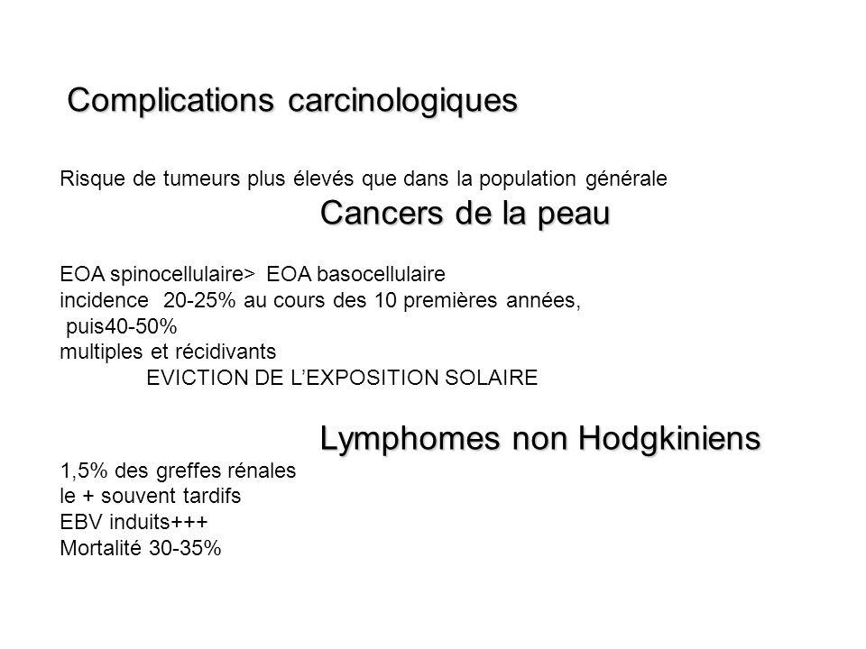 Complications carcinologiques Risque de tumeurs plus élevés que dans la population générale Cancers de la peau EOA spinocellulaire> EOA basocellulaire