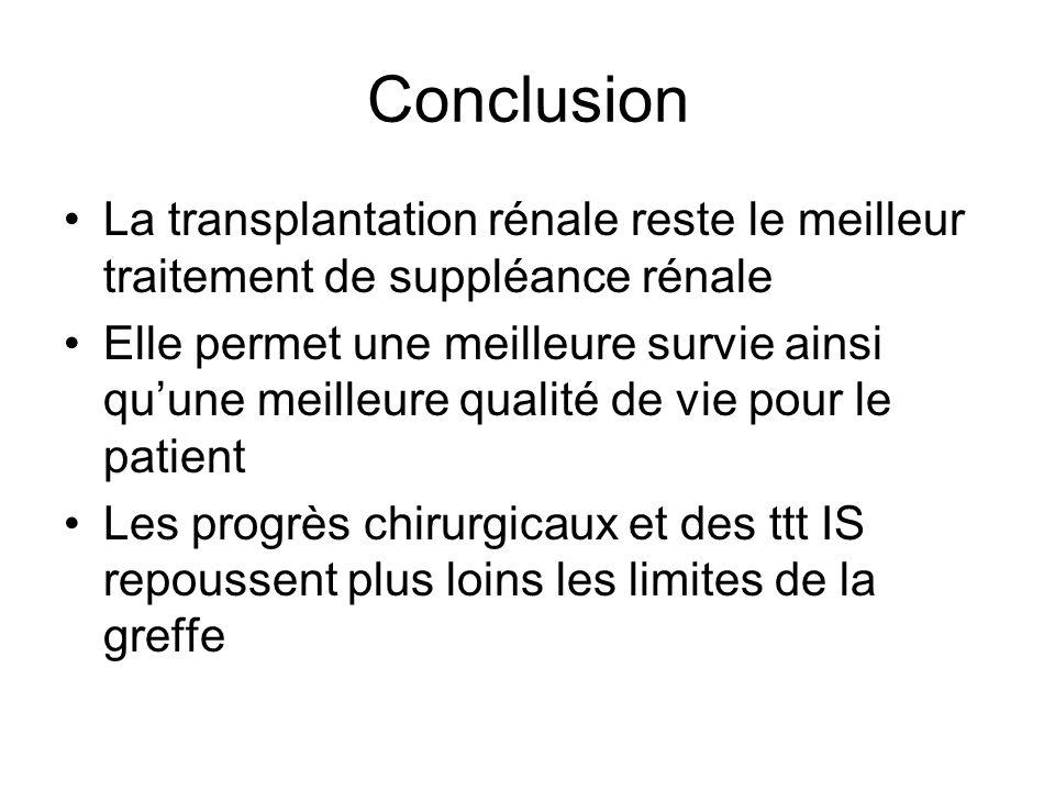 Conclusion •La transplantation rénale reste le meilleur traitement de suppléance rénale •Elle permet une meilleure survie ainsi qu'une meilleure quali