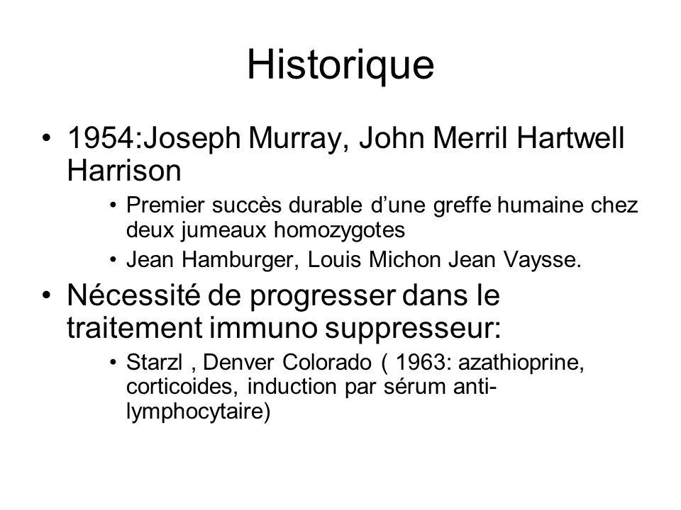 Historique •1954:Joseph Murray, John Merril Hartwell Harrison •Premier succès durable d'une greffe humaine chez deux jumeaux homozygotes •Jean Hamburg