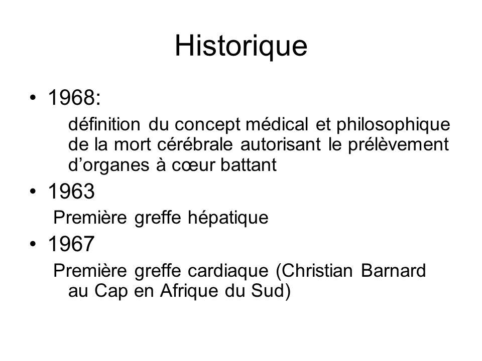 Historique •1968: définition du concept médical et philosophique de la mort cérébrale autorisant le prélèvement d'organes à cœur battant •1963 Premièr