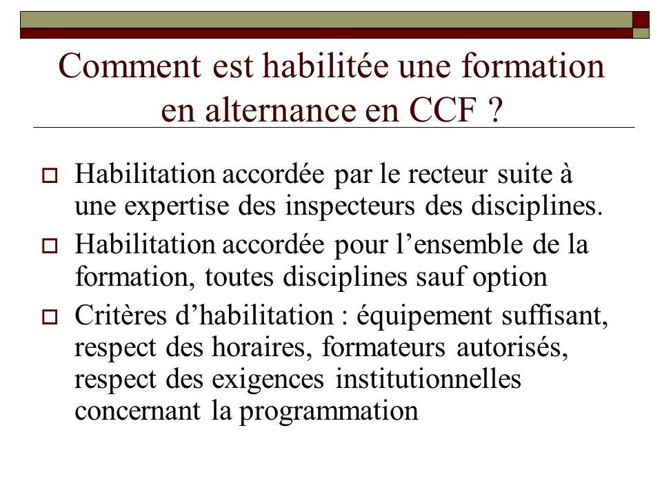 Quels sont les intérêts d'une validation des élèves en CCF .