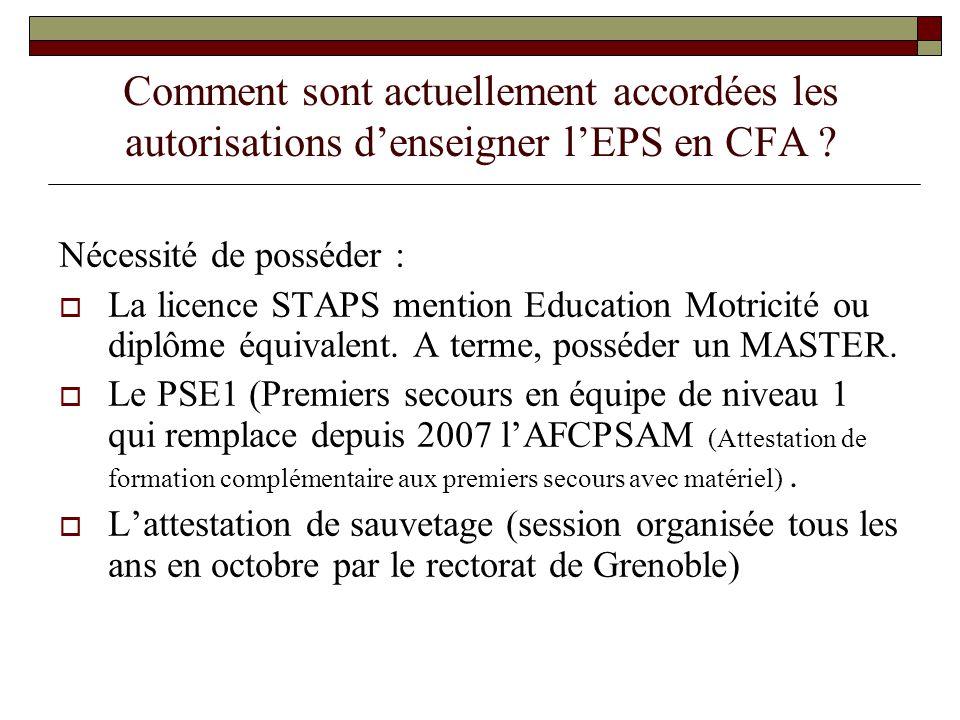 Sites ressources à consulter :  Site EDUSCOL  Site de l'académie de Grenoble  Site de l'académie de Créteil : http://eps.ac-creteil.fr/spip.php?article543