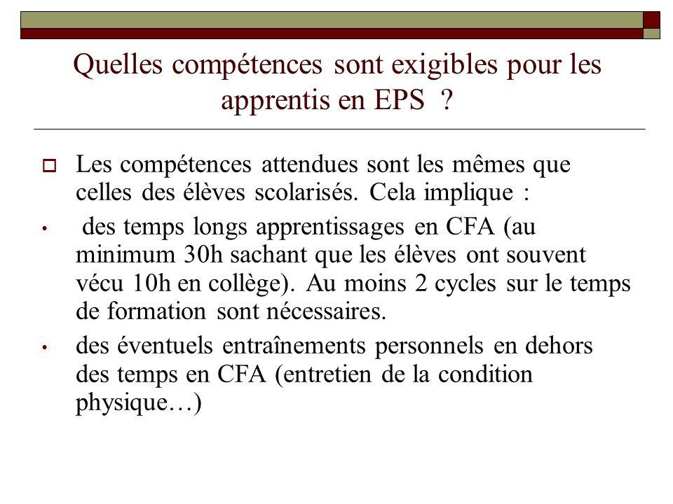 Quelles sont les répercussions des accidents en EPS lors des cours au CFA .