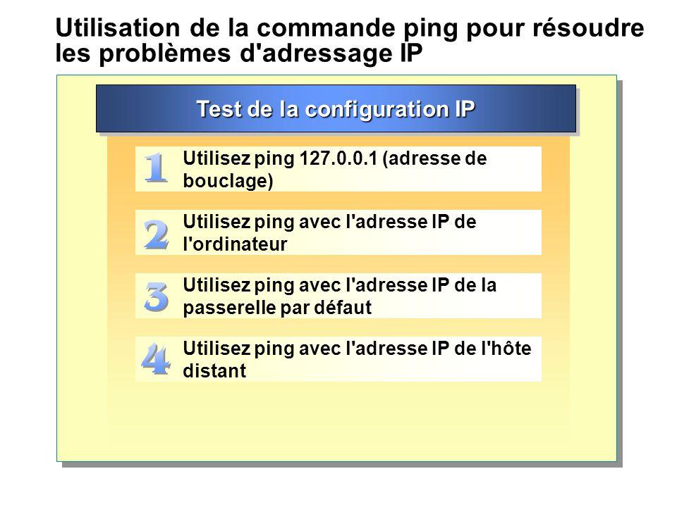 Utilisation de la commande ping pour résoudre les problèmes d'adressage IP Test de la configuration IP Utilisez ping 127.0.0.1 (adresse de bouclage) U
