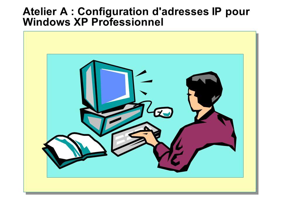 Atelier A : Configuration d'adresses IP pour Windows XP Professionnel