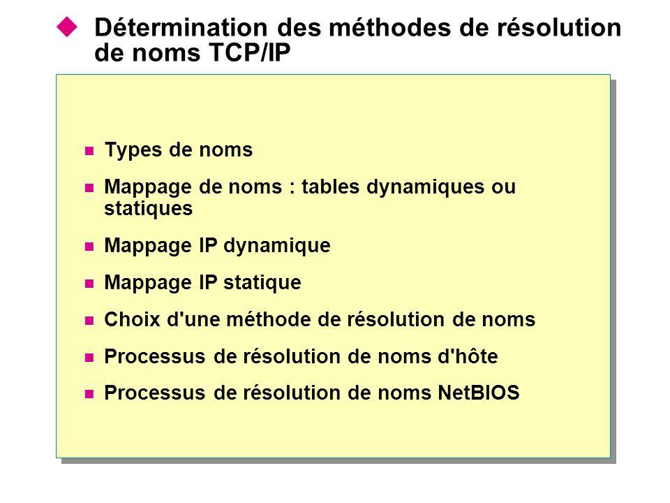  Détermination des méthodes de résolution de noms TCP/IP  Types de noms  Mappage de noms : tables dynamiques ou statiques  Mappage IP dynamique 
