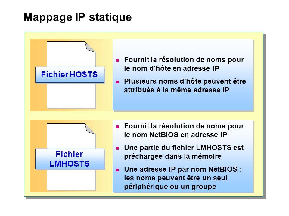 Mappage IP statique  Fournit la résolution de noms pour le nom d'hôte en adresse IP  Plusieurs noms d'hôte peuvent être attribués à la même adresse