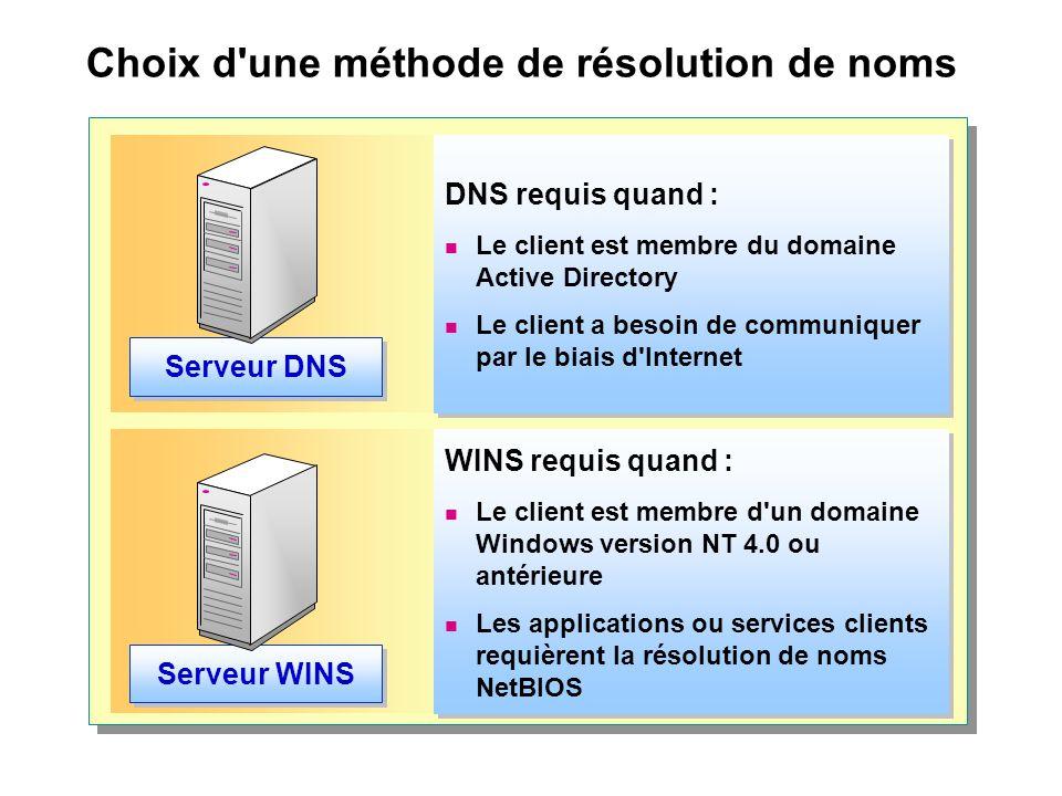 Choix d'une méthode de résolution de noms Serveur DNS Serveur WINS DNS requis quand :  Le client est membre du domaine Active Directory  Le client a