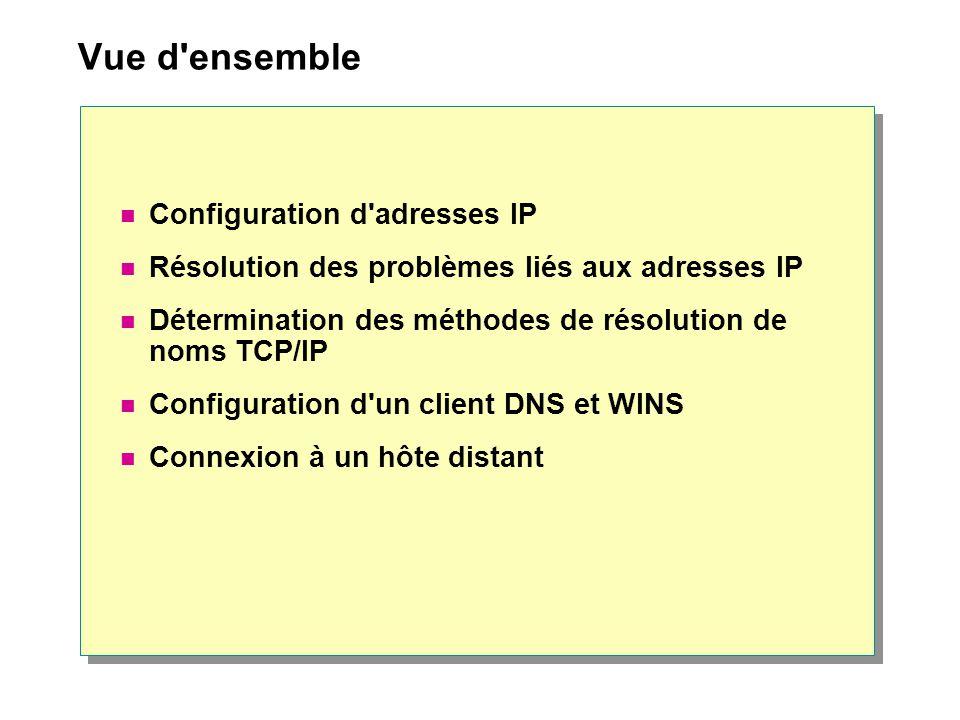 Vue d'ensemble  Configuration d'adresses IP  Résolution des problèmes liés aux adresses IP  Détermination des méthodes de résolution de noms TCP/IP