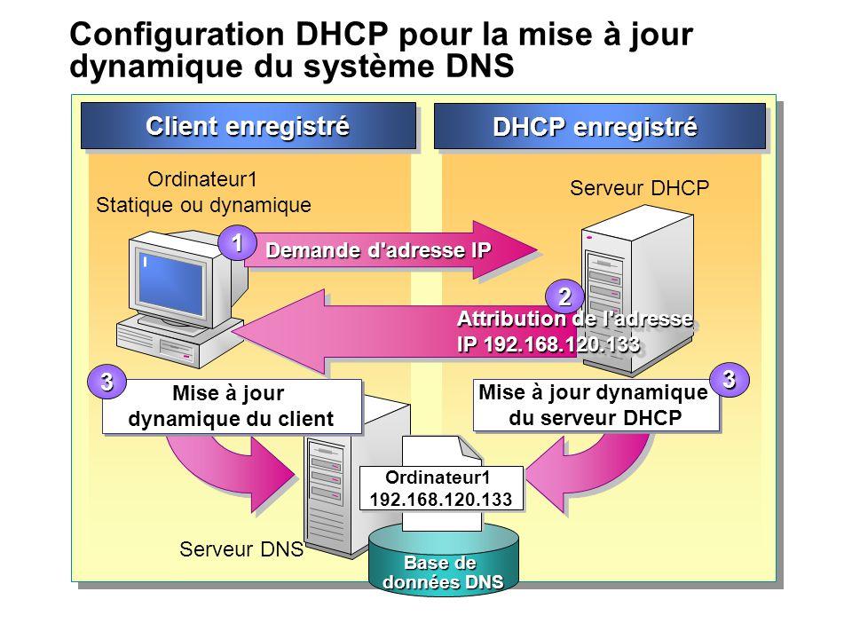 Configuration DHCP pour la mise à jour dynamique du système DNS DHCP enregistré Client enregistré Mise à jour dynamique du serveur DHCP Mise à jour dy