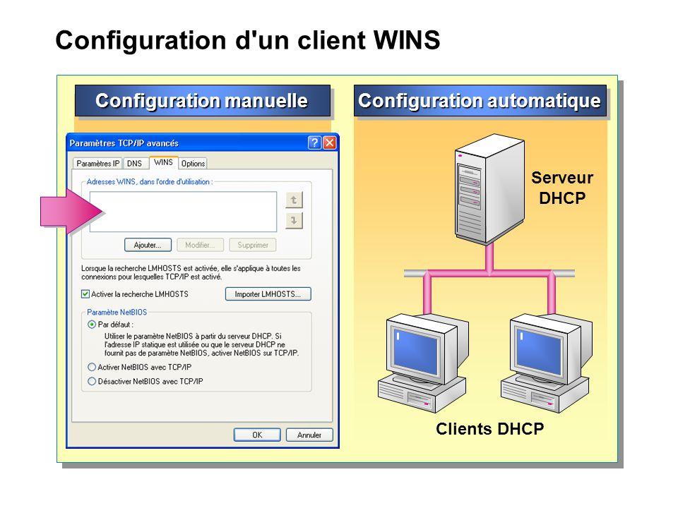 Configuration d'un client WINS Configuration manuelle Configuration automatique Clients DHCP Serveur DHCP