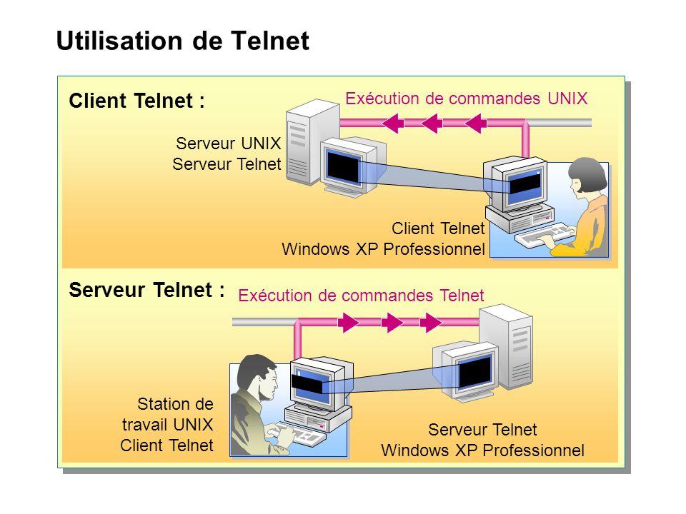 Utilisation de Telnet Serveur Telnet : Client Telnet : Exécution de commandes UNIX Serveur UNIX Serveur Telnet Client Telnet Windows XP Professionnel