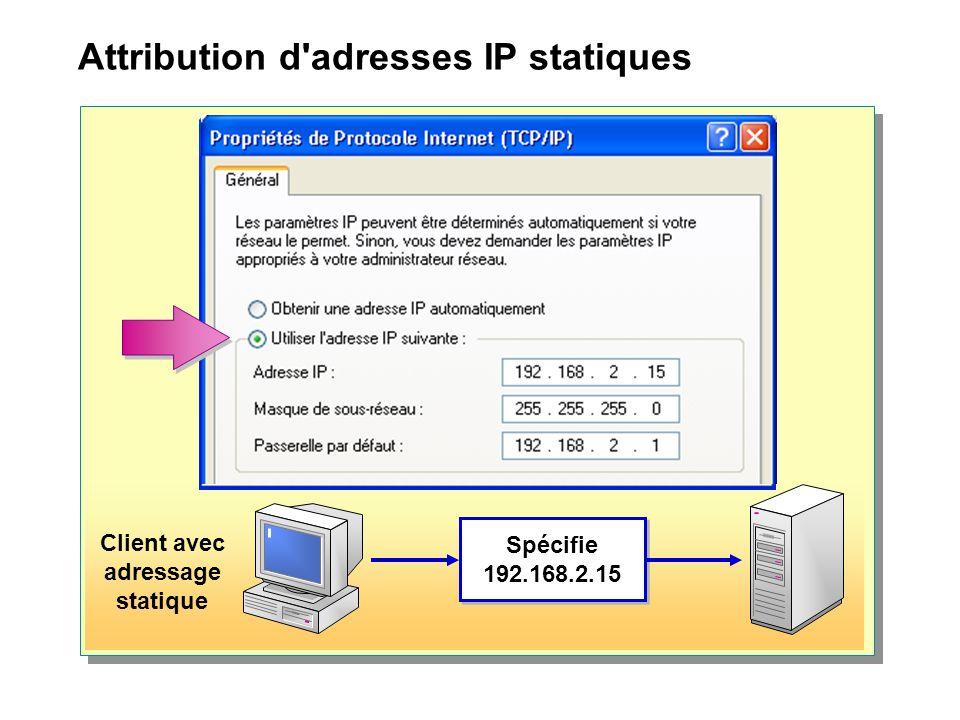 Attribution d'adresses IP statiques Client avec adressage statique Spécifie 192.168.2.15