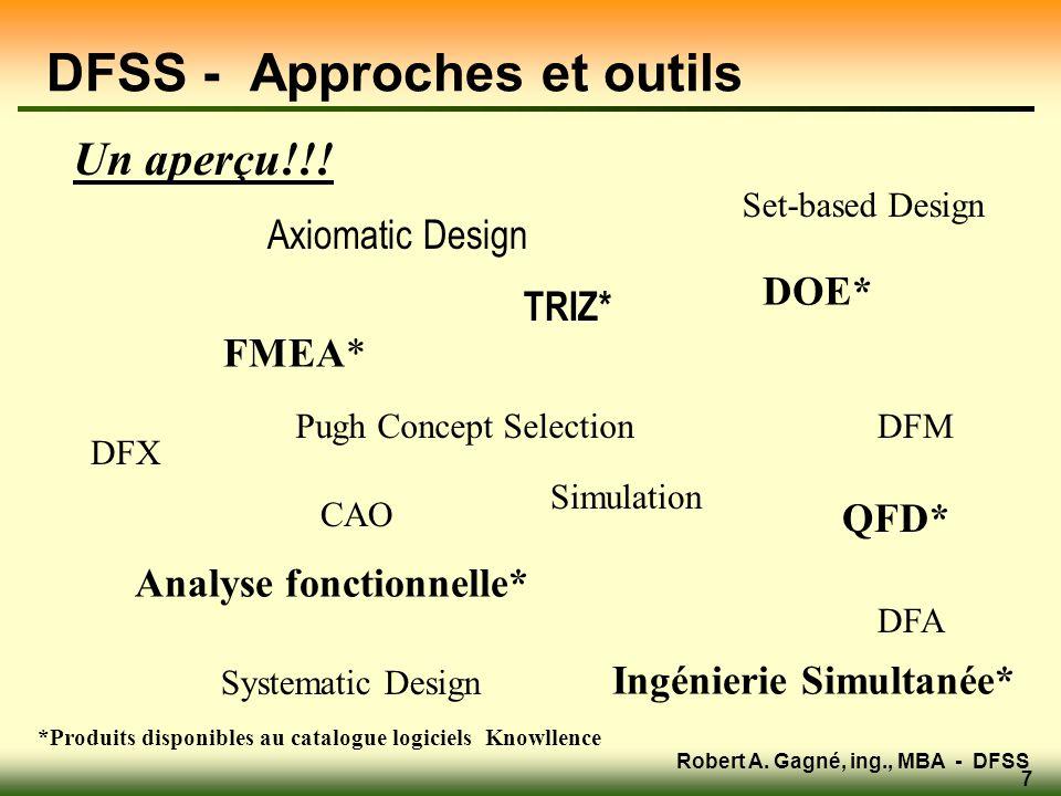 Robert A. Gagné, ing., MBA - DFSS 7 DFSS - Approches et outils Axiomatic Design Set-based Design Pugh Concept Selection Simulation DFM Ingénierie Simu