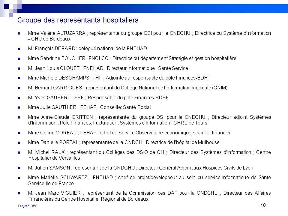 10 Projet FIDES Groupe des représentants hospitaliers  Mme Valérie ALTUZARRA ; représentante du groupe DSI pour la CNDCHU ; Directrice du Système d Information - CHU de Bordeaux  M.