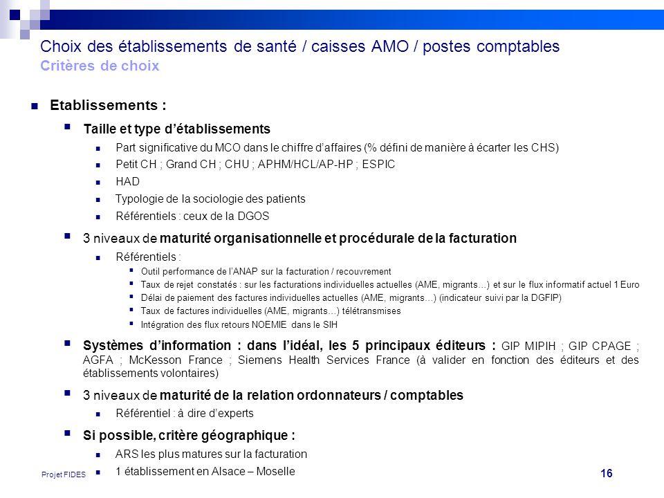 16 Projet FIDES Choix des établissements de santé / caisses AMO / postes comptables Critères de choix  Etablissements :  Taille et type d'établissem