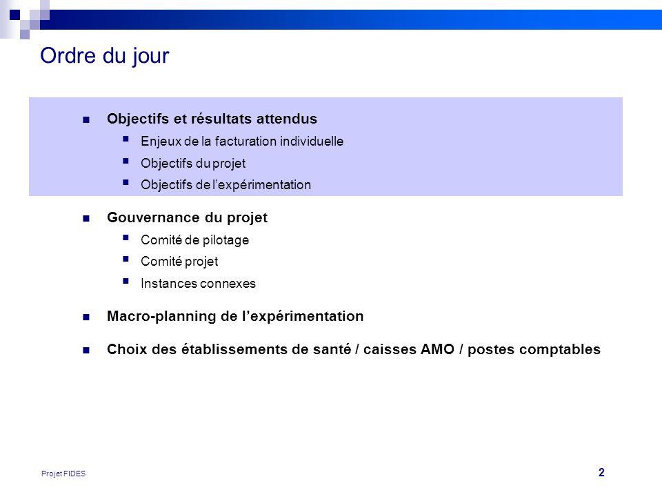 2 Projet FIDES Ordre du jour  Objectifs et résultats attendus  Enjeux de la facturation individuelle  Objectifs du projet  Objectifs de l'expérime