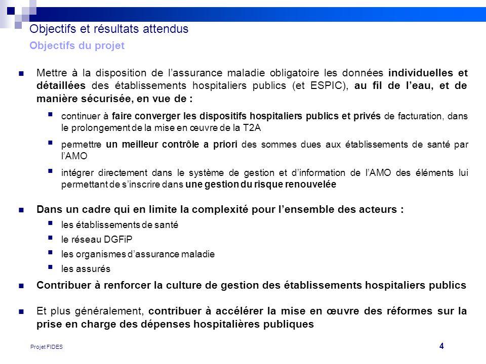 4 Projet FIDES Objectifs et résultats attendus Objectifs du projet  Mettre à la disposition de l'assurance maladie obligatoire les données individuel