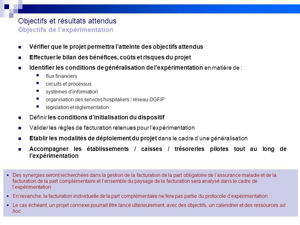 5 Projet FIDES Objectifs et résultats attendus Objectifs de l'expérimentation  Vérifier que le projet permettra l'atteinte des objectifs attendus  E