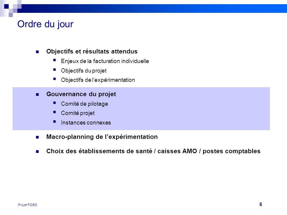 6 Projet FIDES Ordre du jour  Objectifs et résultats attendus  Enjeux de la facturation individuelle  Objectifs du projet  Objectifs de l'expérime