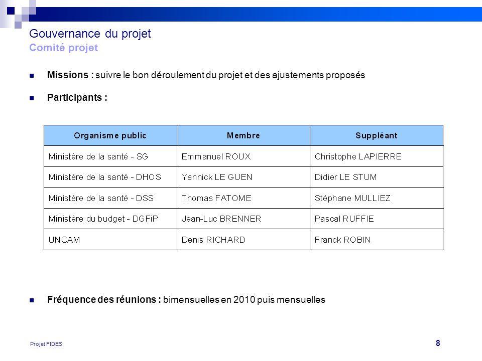 8 Projet FIDES Gouvernance du projet Comité projet  Missions : suivre le bon déroulement du projet et des ajustements proposés  Participants :  Fréquence des réunions : bimensuelles en 2010 puis mensuelles