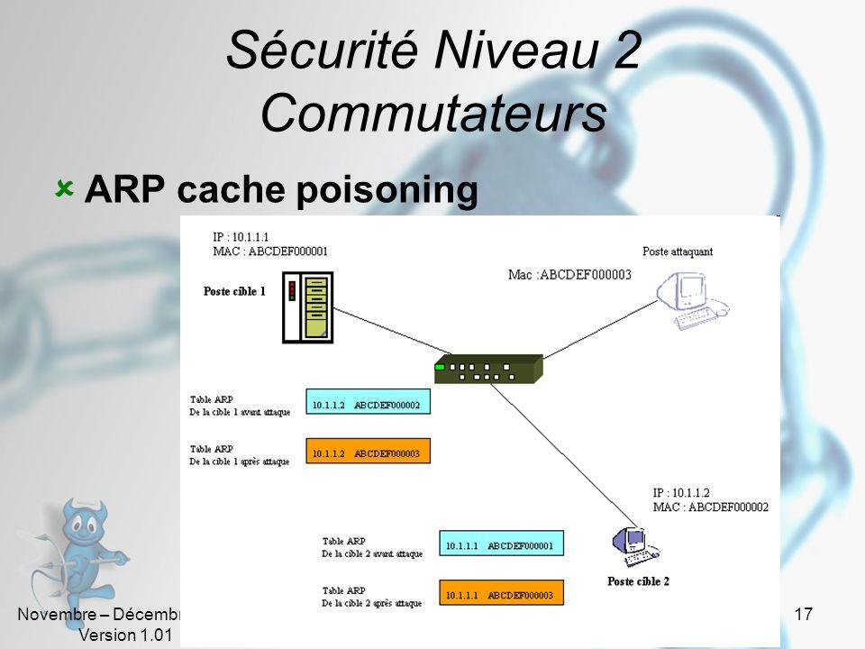 Novembre – Décembre 2005 Version 1.01 17 Sécurité Niveau 2 Commutateurs  ARP cache poisoning