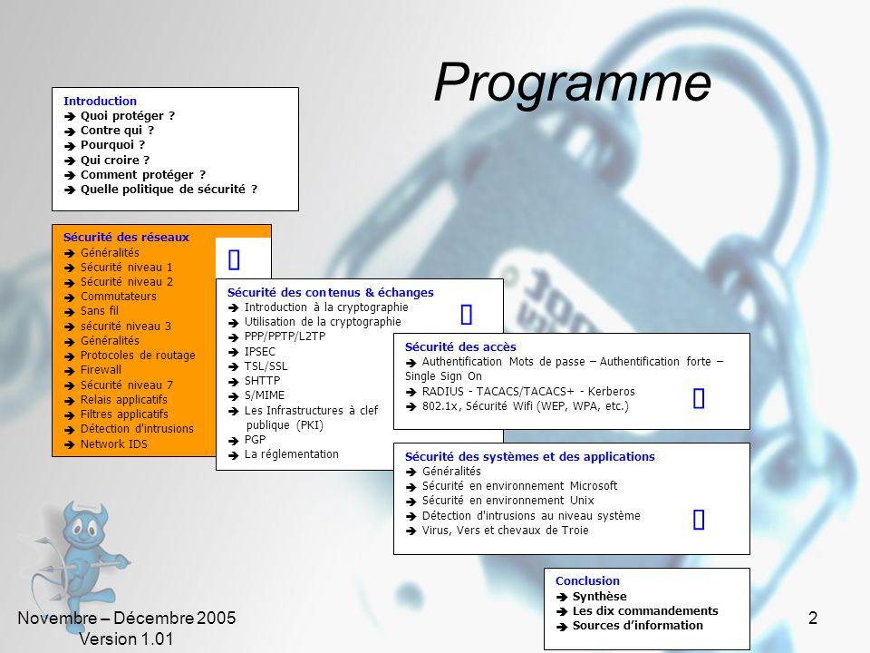 Novembre – Décembre 2005 Version 1.01 2 Programme