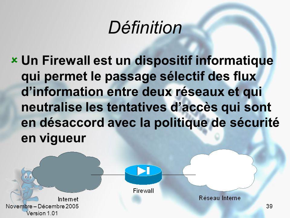 Novembre – Décembre 2005 Version 1.01 39 Définition  Un Firewall est un dispositif informatique qui permet le passage sélectif des flux d'information entre deux réseaux et qui neutralise les tentatives d'accès qui sont en désaccord avec la politique de sécurité en vigueur
