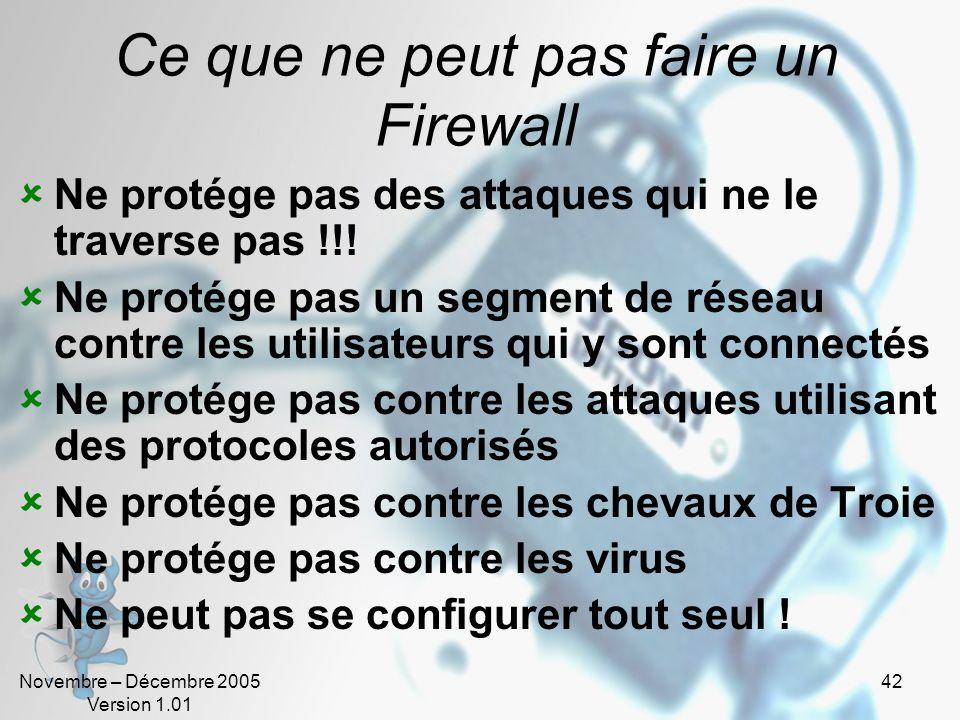 Novembre – Décembre 2005 Version 1.01 42 Ce que ne peut pas faire un Firewall  Ne protége pas des attaques qui ne le traverse pas !!.