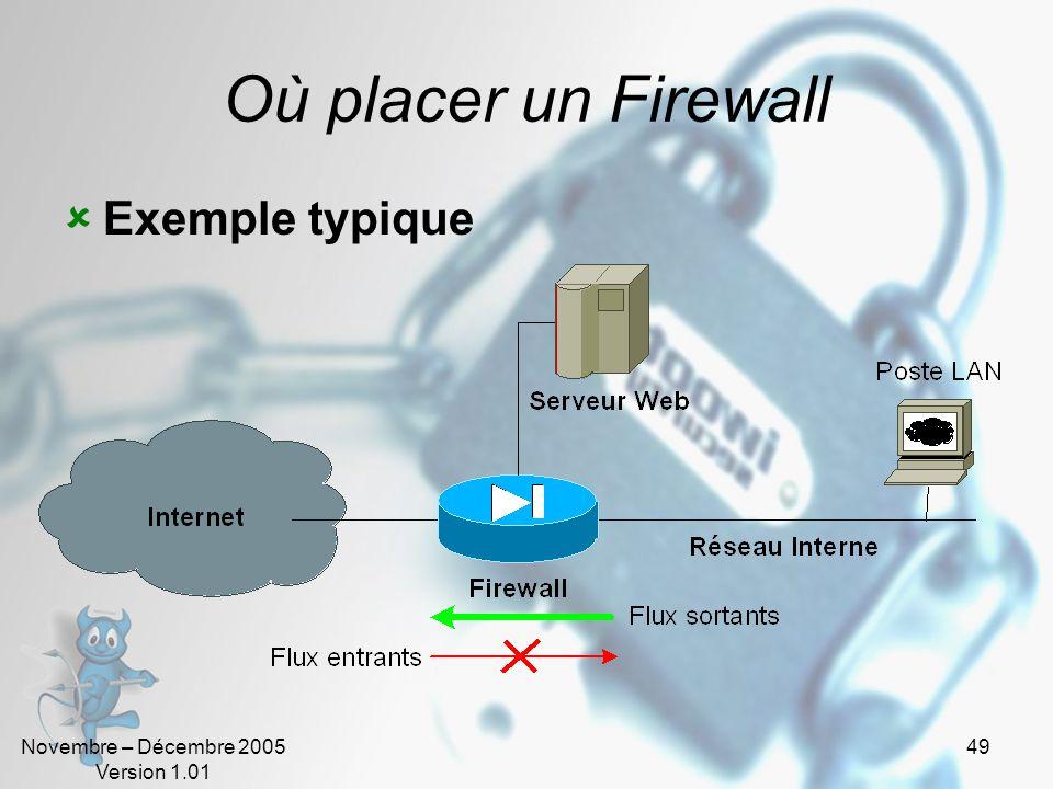 Novembre – Décembre 2005 Version 1.01 49 Où placer un Firewall  Exemple typique