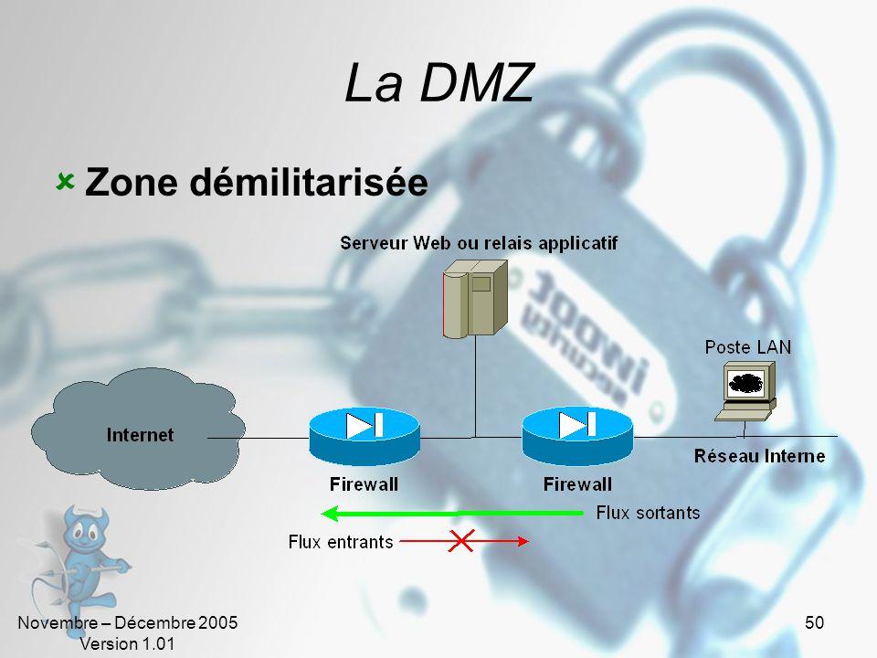 Novembre – Décembre 2005 Version 1.01 50 La DMZ  Zone démilitarisée