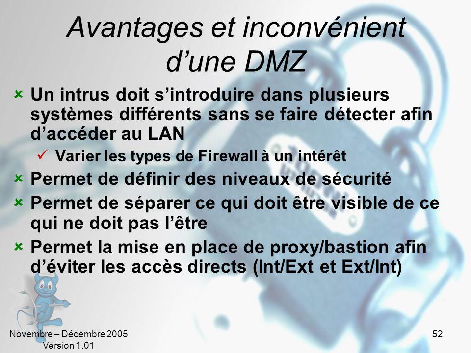 Novembre – Décembre 2005 Version 1.01 52 Avantages et inconvénient d'une DMZ  Un intrus doit s'introduire dans plusieurs systèmes différents sans se faire détecter afin d'accéder au LAN  Varier les types de Firewall à un intérêt  Permet de définir des niveaux de sécurité  Permet de séparer ce qui doit être visible de ce qui ne doit pas l'être  Permet la mise en place de proxy/bastion afin d'éviter les accès directs (Int/Ext et Ext/Int)