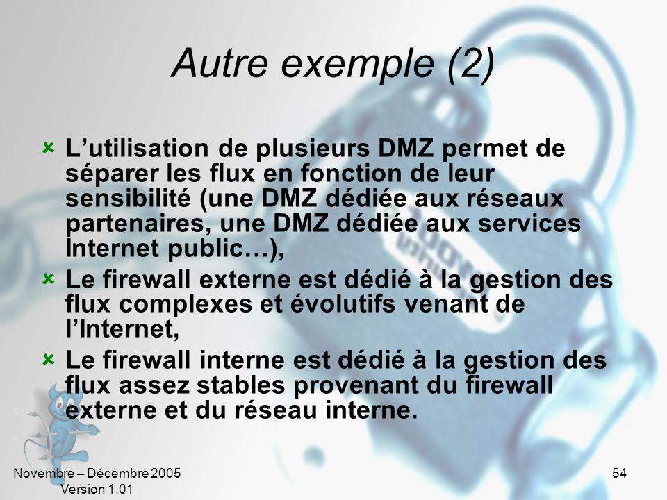 Novembre – Décembre 2005 Version 1.01 54 Autre exemple (2)  L'utilisation de plusieurs DMZ permet de séparer les flux en fonction de leur sensibilité (une DMZ dédiée aux réseaux partenaires, une DMZ dédiée aux services Internet public…),  Le firewall externe est dédié à la gestion des flux complexes et évolutifs venant de l'Internet,  Le firewall interne est dédié à la gestion des flux assez stables provenant du firewall externe et du réseau interne.