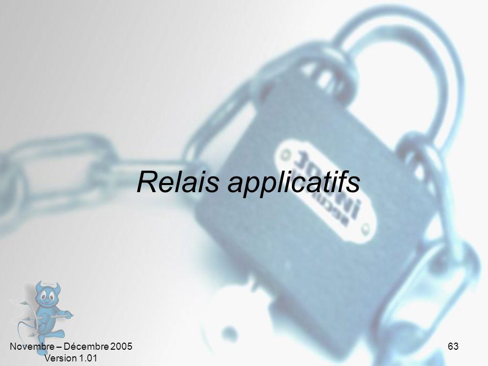 Novembre – Décembre 2005 Version 1.01 63 Relais applicatifs