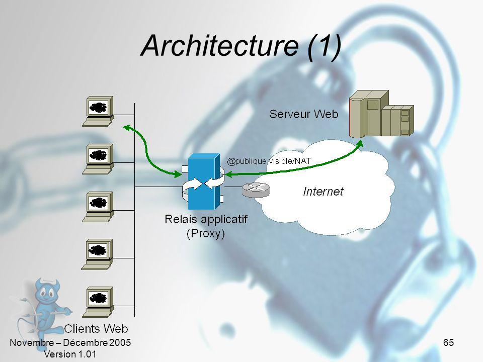 Novembre – Décembre 2005 Version 1.01 65 Architecture (1)