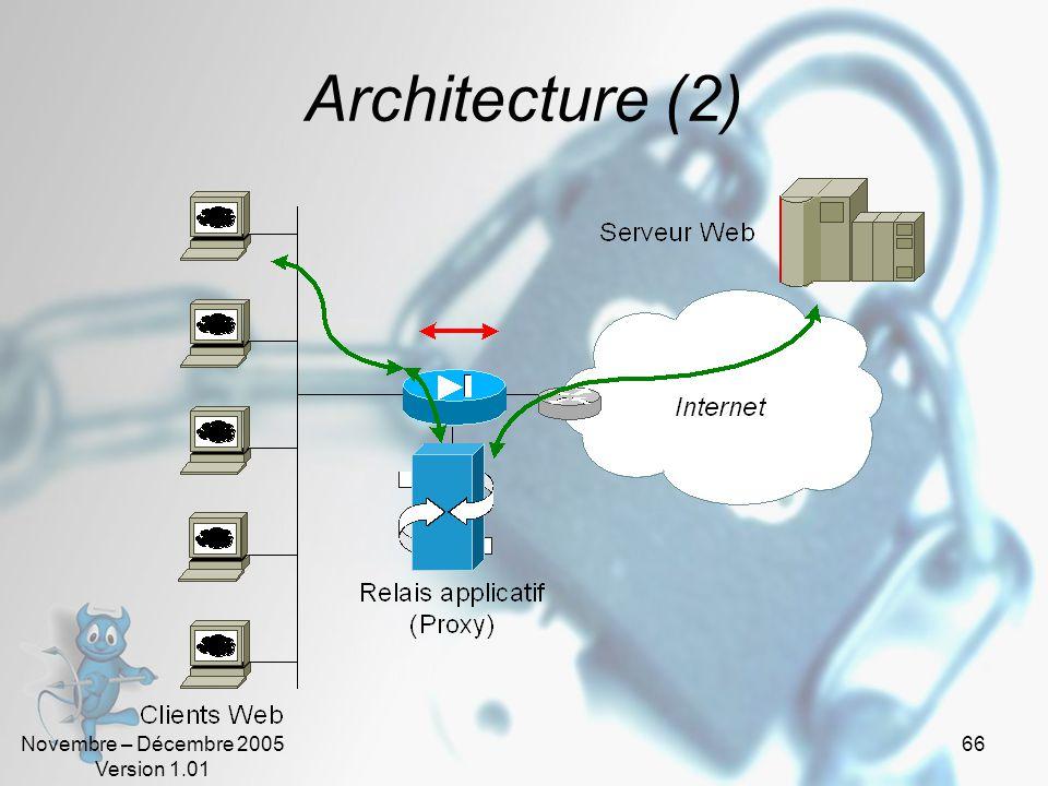 Novembre – Décembre 2005 Version 1.01 66 Architecture (2)