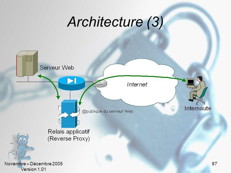 Novembre – Décembre 2005 Version 1.01 67 Architecture (3)