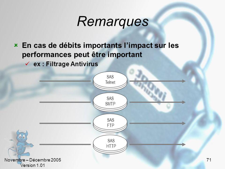 Novembre – Décembre 2005 Version 1.01 71 Remarques  En cas de débits importants l'impact sur les performances peut être important  ex : Filtrage Antivirus SAS Telnet SAS Telnet SAS Telnet SAS Telnet SAS Telnet SAS SMTP SAS FTP SAS HTTP