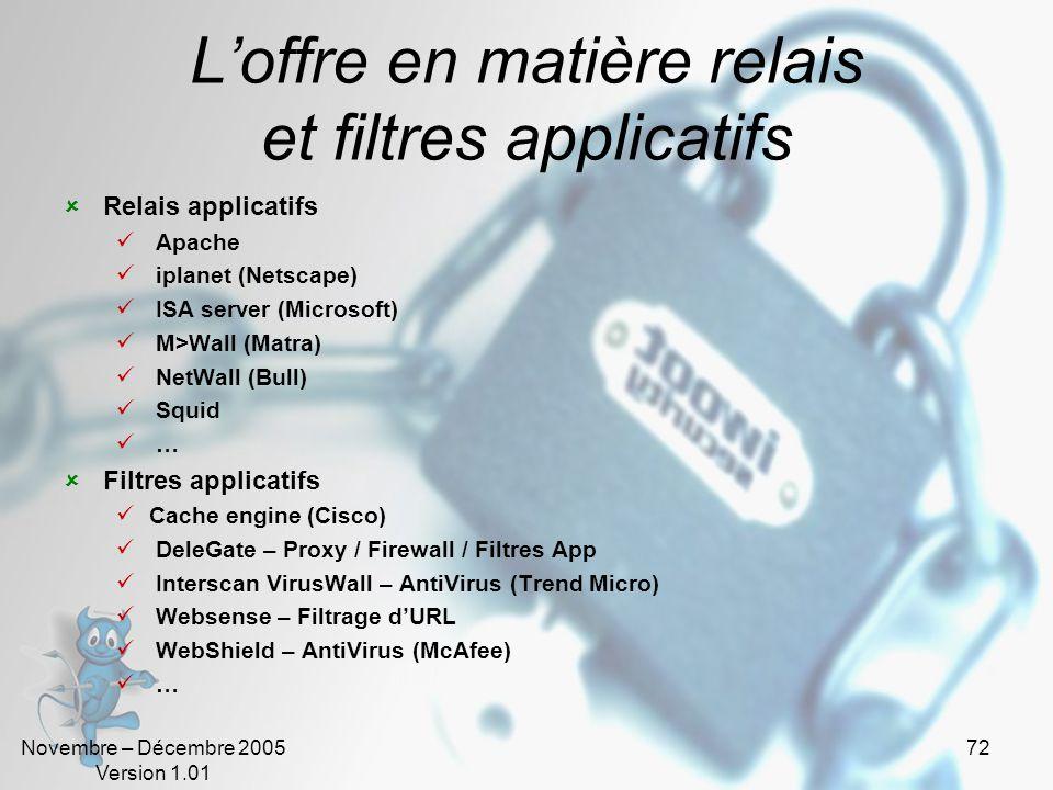Novembre – Décembre 2005 Version 1.01 72 L'offre en matière relais et filtres applicatifs  Relais applicatifs  Apache  iplanet (Netscape)  ISA server (Microsoft)  M>Wall (Matra)  NetWall (Bull)  Squid  …  Filtres applicatifs  Cache engine (Cisco)  DeleGate – Proxy / Firewall / Filtres App  Interscan VirusWall – AntiVirus (Trend Micro)  Websense – Filtrage d'URL  WebShield – AntiVirus (McAfee)  …