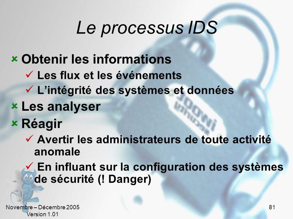 Novembre – Décembre 2005 Version 1.01 81 Le processus IDS  Obtenir les informations  Les flux et les événements  L'intégrité des systèmes et données  Les analyser  Réagir  Avertir les administrateurs de toute activité anomale  En influant sur la configuration des systèmes de sécurité (.