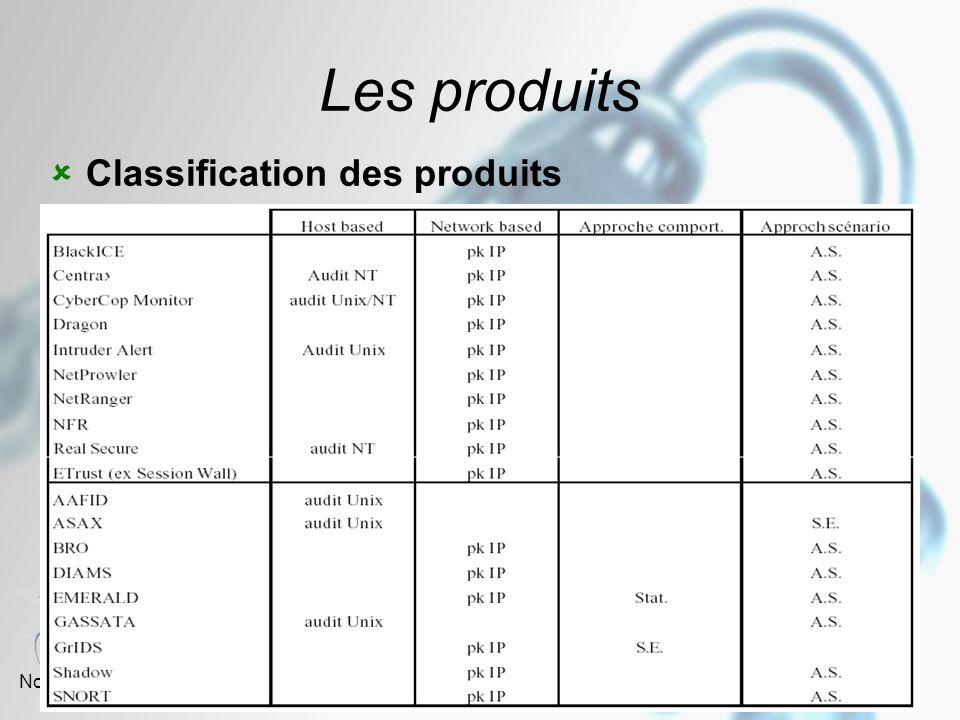 Novembre – Décembre 2005 Version 1.01 89 Les produits  Classification des produits