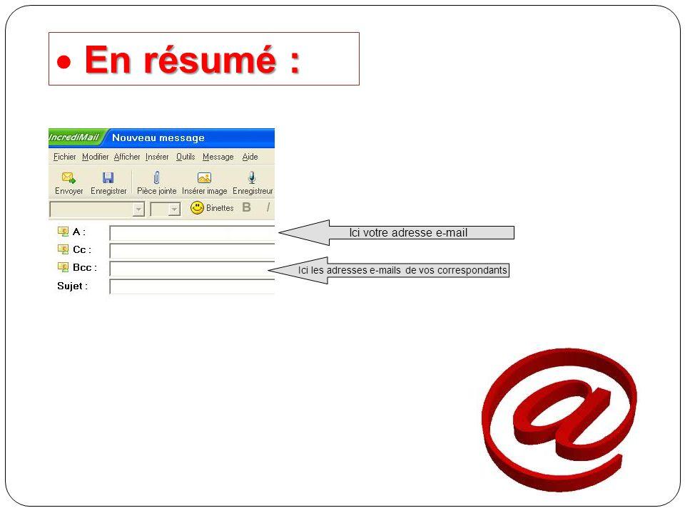 Ici votre adresse e-mail Ici les adresses e-mails de vos correspondants En résumé :  En résumé :