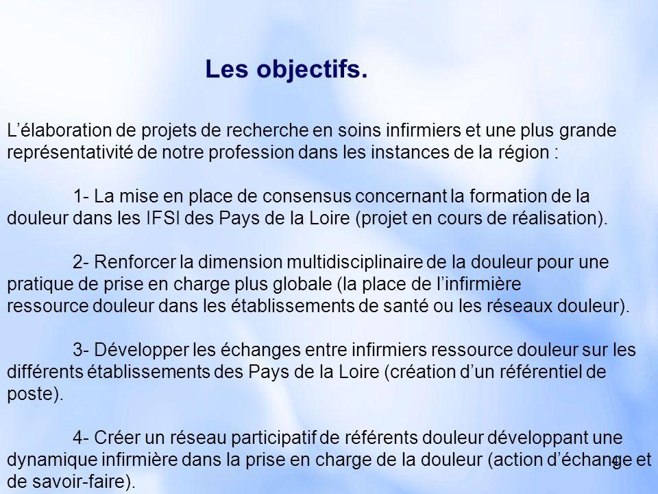 4 L'élaboration de projets de recherche en soins infirmiers et une plus grande représentativité de notre profession dans les instances de la région : 1- La mise en place de consensus concernant la formation de la douleur dans les IFSI des Pays de la Loire (projet en cours de réalisation).