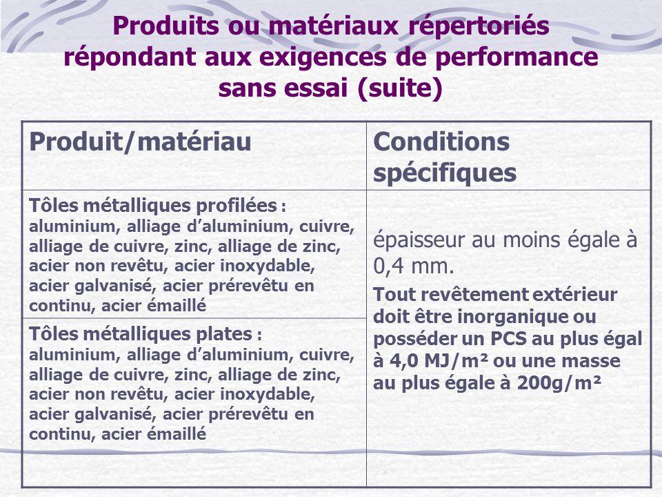 Produits ou matériaux répertoriés répondant aux exigences de performance sans essai (suite) Produit/matériauConditions spécifiques Tôles métalliques p