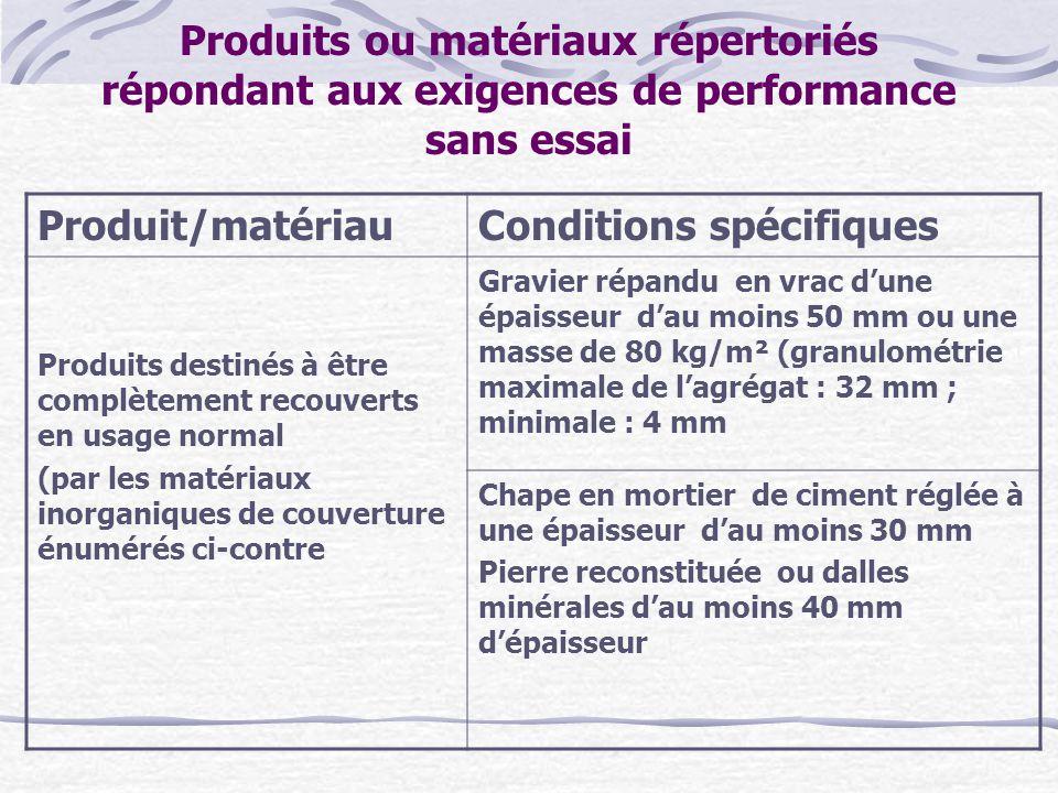Produits ou matériaux répertoriés répondant aux exigences de performance sans essai Produit/matériauConditions spécifiques Produits destinés à être co