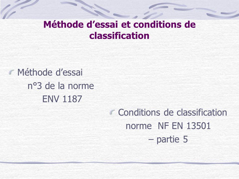 Méthode d'essai et conditions de classification Méthode d'essai n°3 de la norme ENV 1187 Conditions de classification norme NF EN 13501 – partie 5