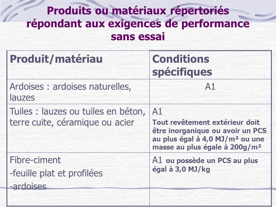 Produits ou matériaux répertoriés répondant aux exigences de performance sans essai Produit/matériauConditions spécifiques Ardoises : ardoises naturel