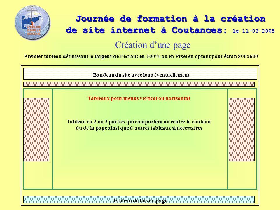 Journée de formation à la création de site internet à Coutances: Journée de formation à la création de site internet à Coutances: le 11-03-2005 Créati